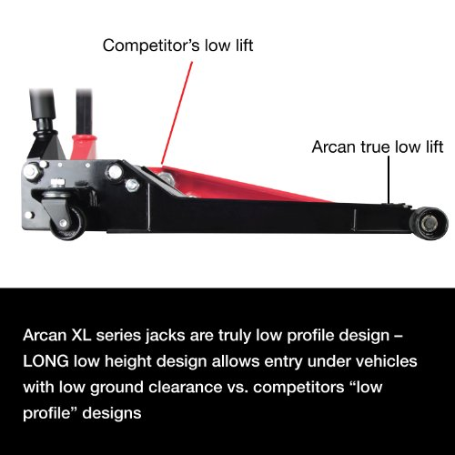low profile floor jack review