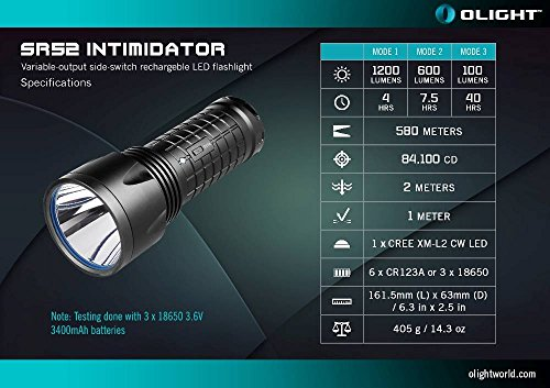long beam distance 18650 battery flashlight