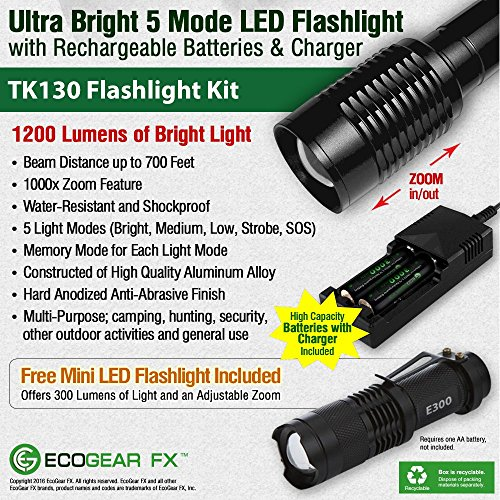 Rechargeable flashllights Brightness level